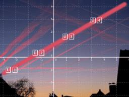 Grundwissensübung Graphen linearer Funktionen