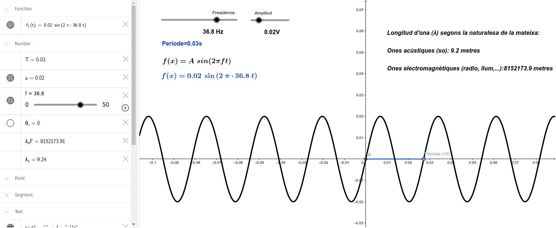 Canvia el valor dels punts lliscants i descobreix com canvia el senyal.
