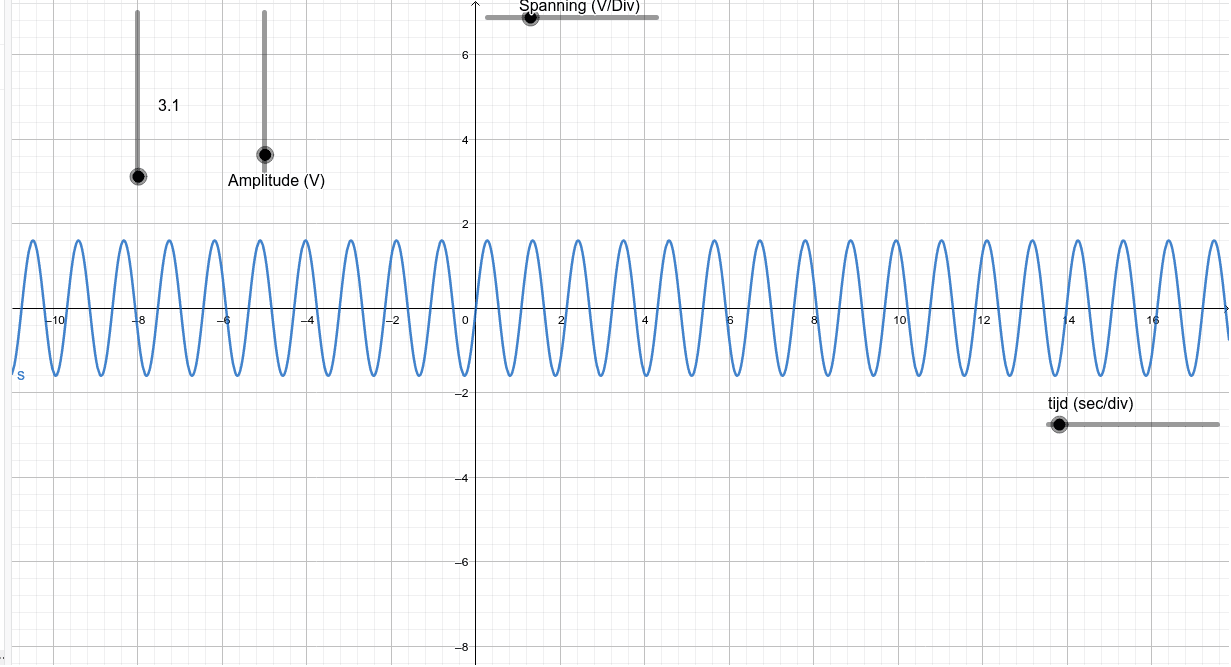 Welke knoppen veranderen de trilling? Welke de weergave?  Klik op Enter om de activiteit te starten