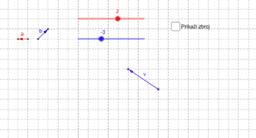 Linearna kombinacija vektora