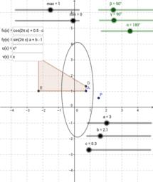 Cópia de Visualização das Funções Complexas