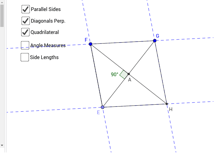 Figure #2: Parallelogram with Diagonals Perpendicular