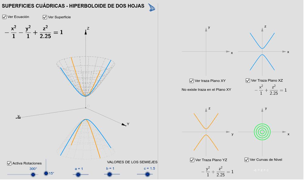 Superficies cuádricas - Hiperboloide de 2 hojas