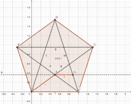 Golden Ratio and STEAM education