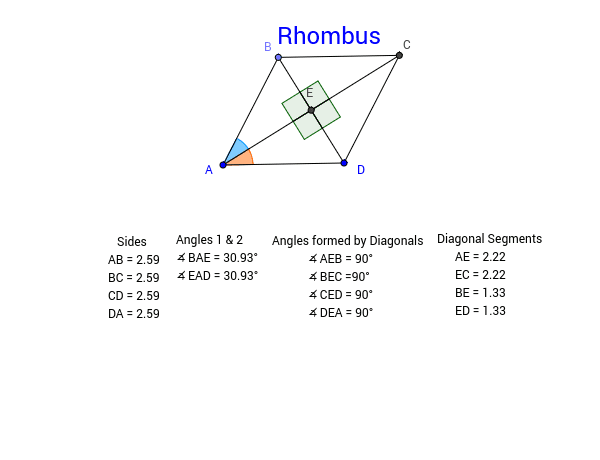 Use the sketch below to investigate the properties of a rhombus.  Change the size of the rhombus to see if the properties hold true.  Pay special attention to the sides, angles formed by the diagonals and the way the diagonals intersect the angles. Press Enter to start activity