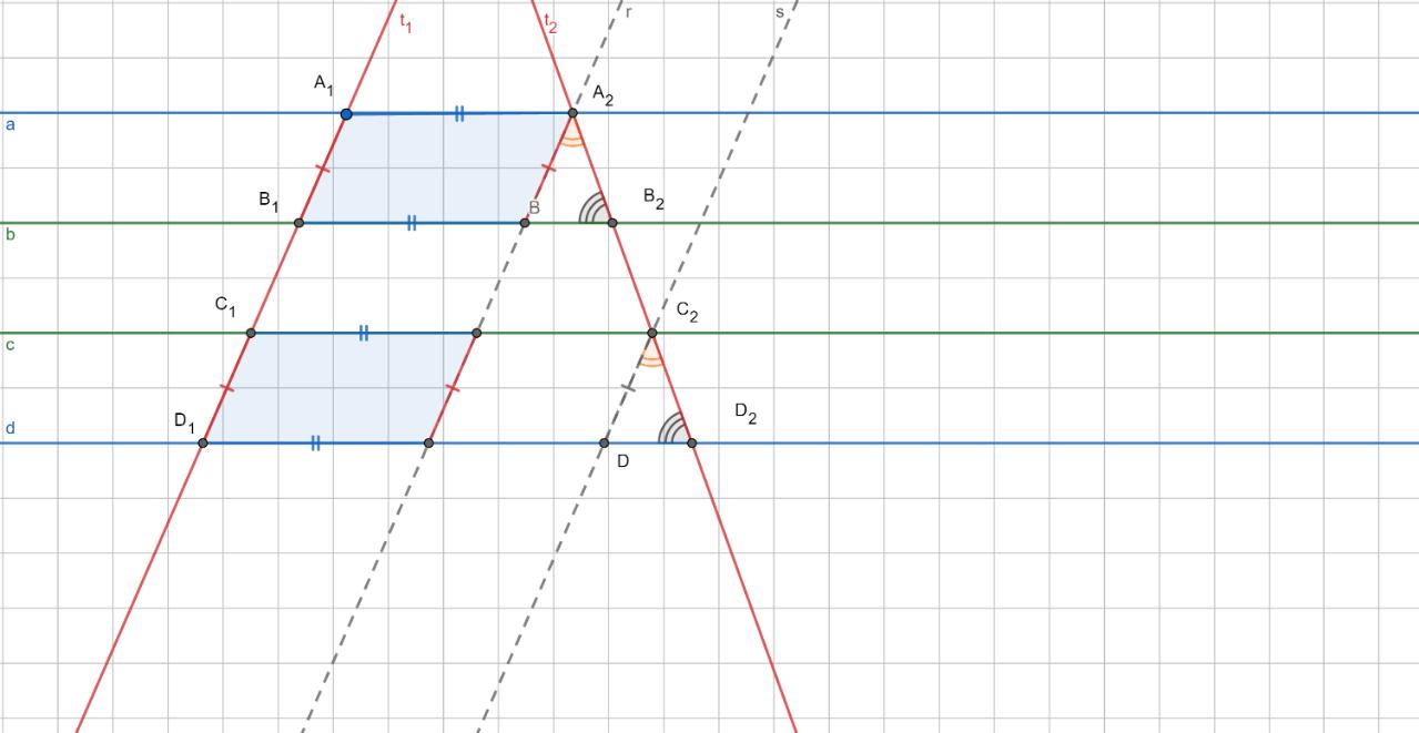 date un fascio di rette parallele tagliate da due trasversali dal disegno si evince che : se A[sub]1[/sub]B[sub]1 +[/sub] C[sub]1[/sub]D[sub]1[/sub] [math]\Rightarrow[/math] A[sub]2[/sub]B[sub]2[/sub] + C[sub]2[/sub]D[sub]2 [/sub] cioe i segmenti appartenenti alla trasversale[b] [color=#ff0000]t[sub]1[/sub][/color][/b]e quelli appartenenti alla trasversale [b] t[/b][sub]2               [/sub][color=#0000ff][b]1) conservano la somma[/b][/color]