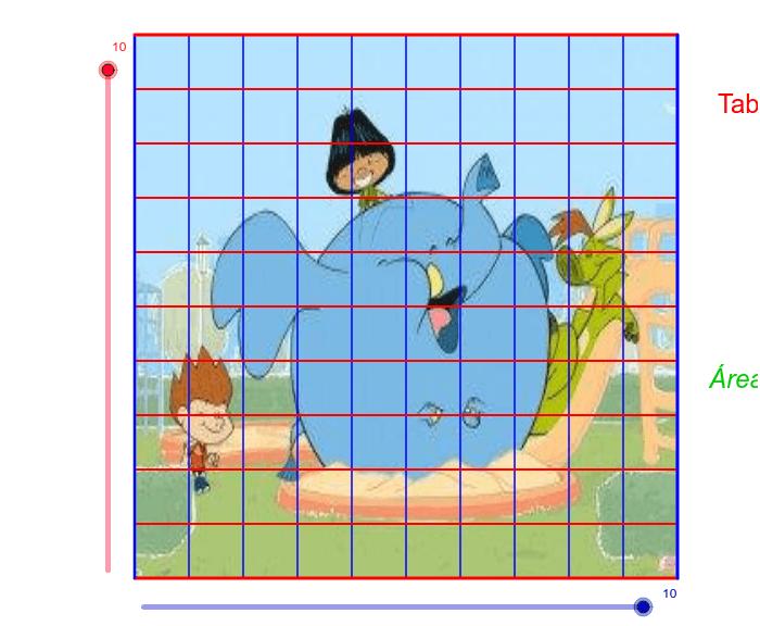 Tabuada Dinâmica - Área de Retângulos