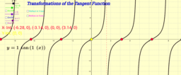 Transforming Tangent Function