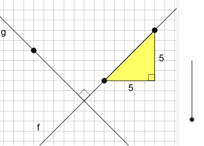Reposition line f below so that its slope becomes 4/3.  Then slowly slide the slider you see all the way to the right.   Press Enter to start activity