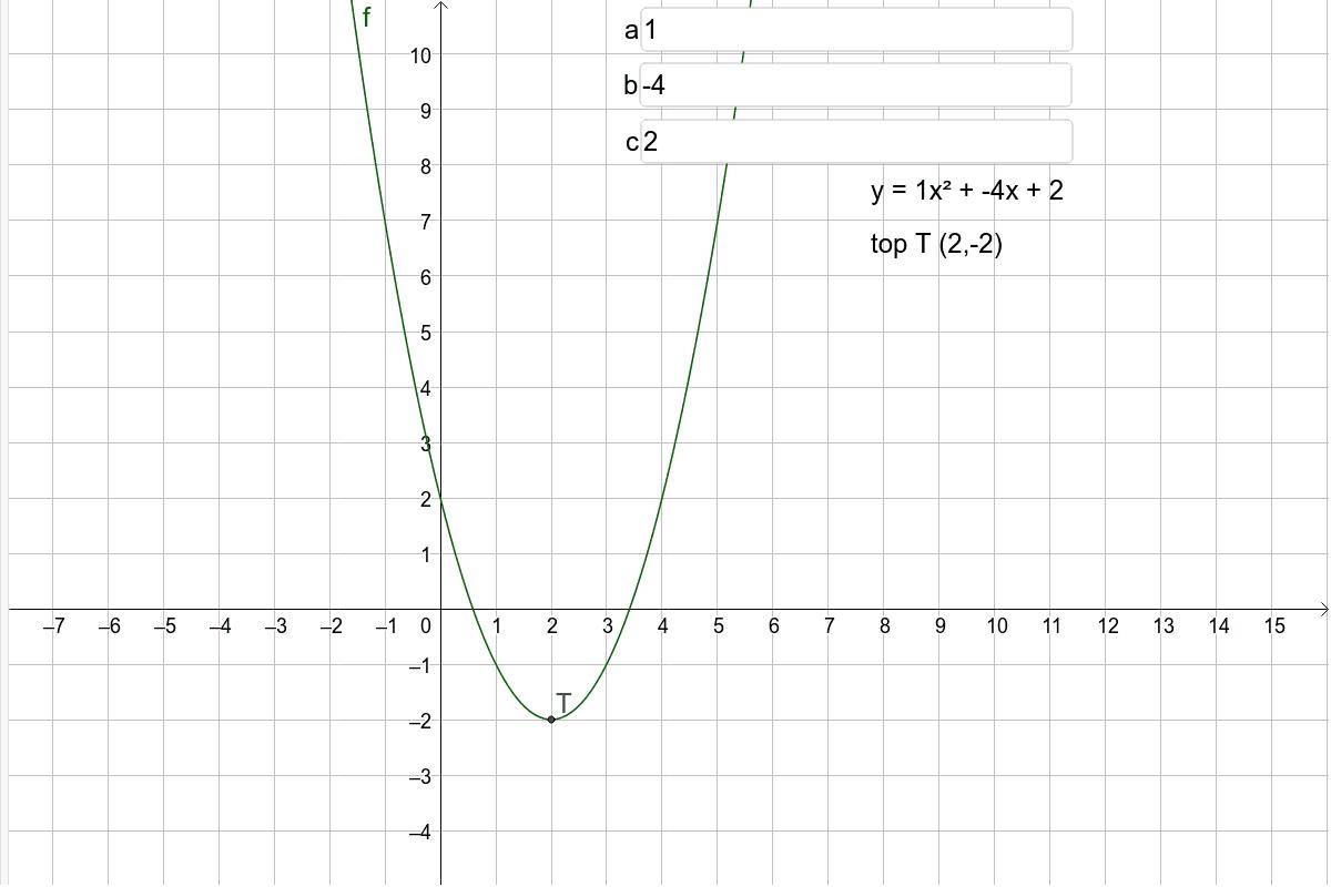Kwadratische verbanden Klik op Enter om de activiteit te starten