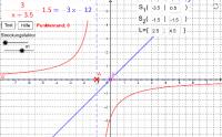 Bruchfunktionen graphisch lösen