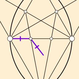 Bizarre Trisection (V2) = GoGeometry Action 145!