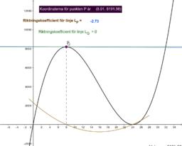 Ma3b och Ma3c Optimering med derivata - pizzakartong