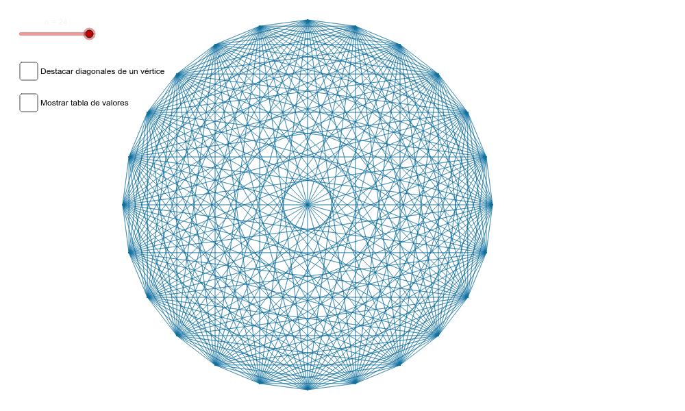 Diagonales de un polígono regular.