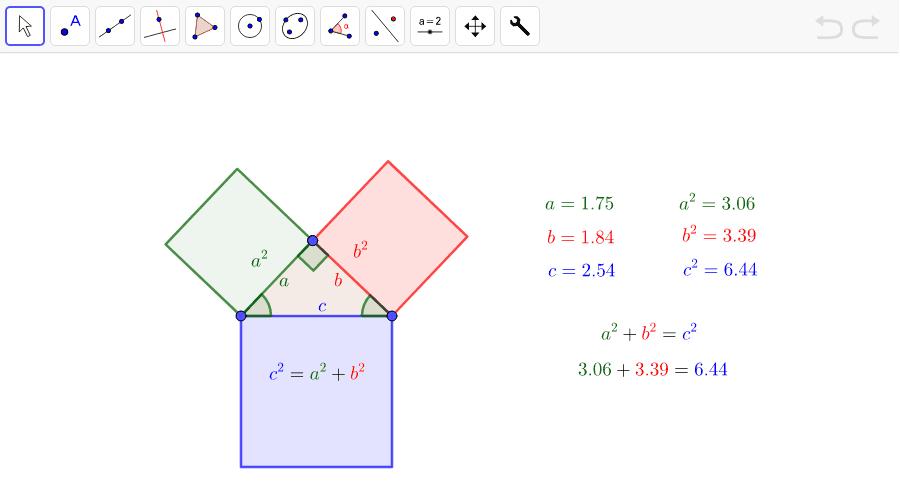 Interpretación geométrica del Teorema de Pitágoras. Presiona Intro para comenzar la actividad