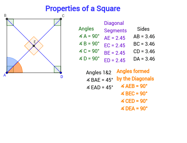 Manipulate the size of the square and analyze the measures to the right.  Use this sketch to answer the question below. Press Enter to start activity