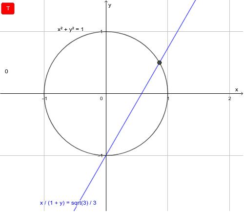 Grafikus megoldás