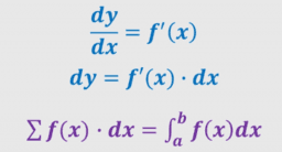 Leibniz calculus