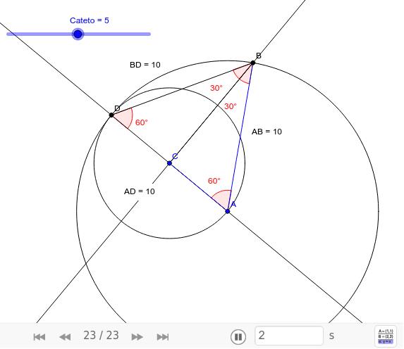 Teorema 24- Se a medida da hipotenusa de um triângulo retângulo é igual ao dobro da medida de um dos catetos, então a medida do ângulo agudo formado por este cateto e a hipotenusa é o dobro da medida do outro ângulo agudo.