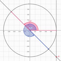 Obtención dos ángulos do primeiro xiro dada una razón trigonométrica.