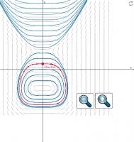 Polje smeri DE y'=f(x,y)