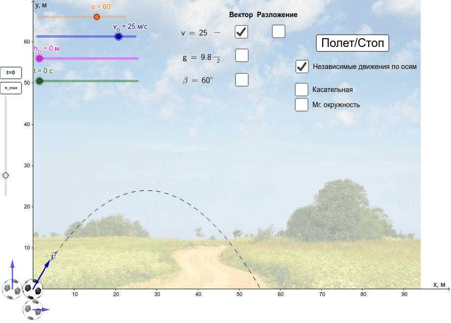 Движение под углом к горизонту © Сорокин А.Е. ggb-element.press_enter_to_load