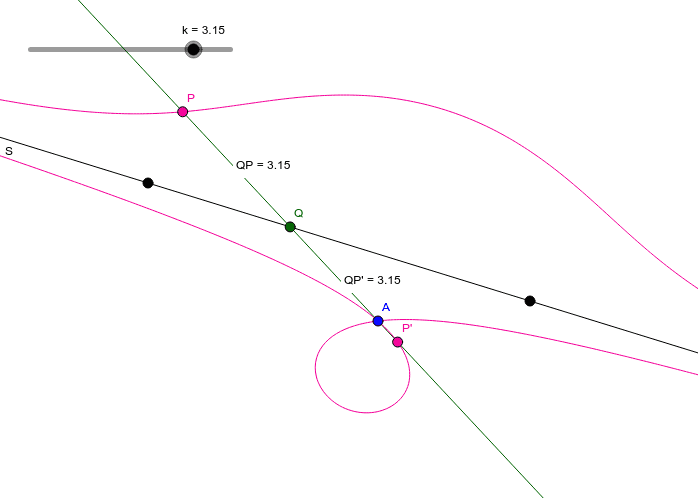The Conchoid of Nicomedes