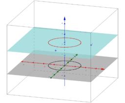 Curvas de nível do parabolóide