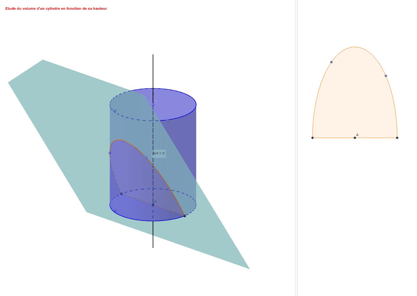 Section d'un cylindre non parallèle à la base