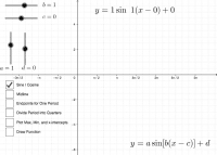 Graphing Sine/Cosine with Translations
