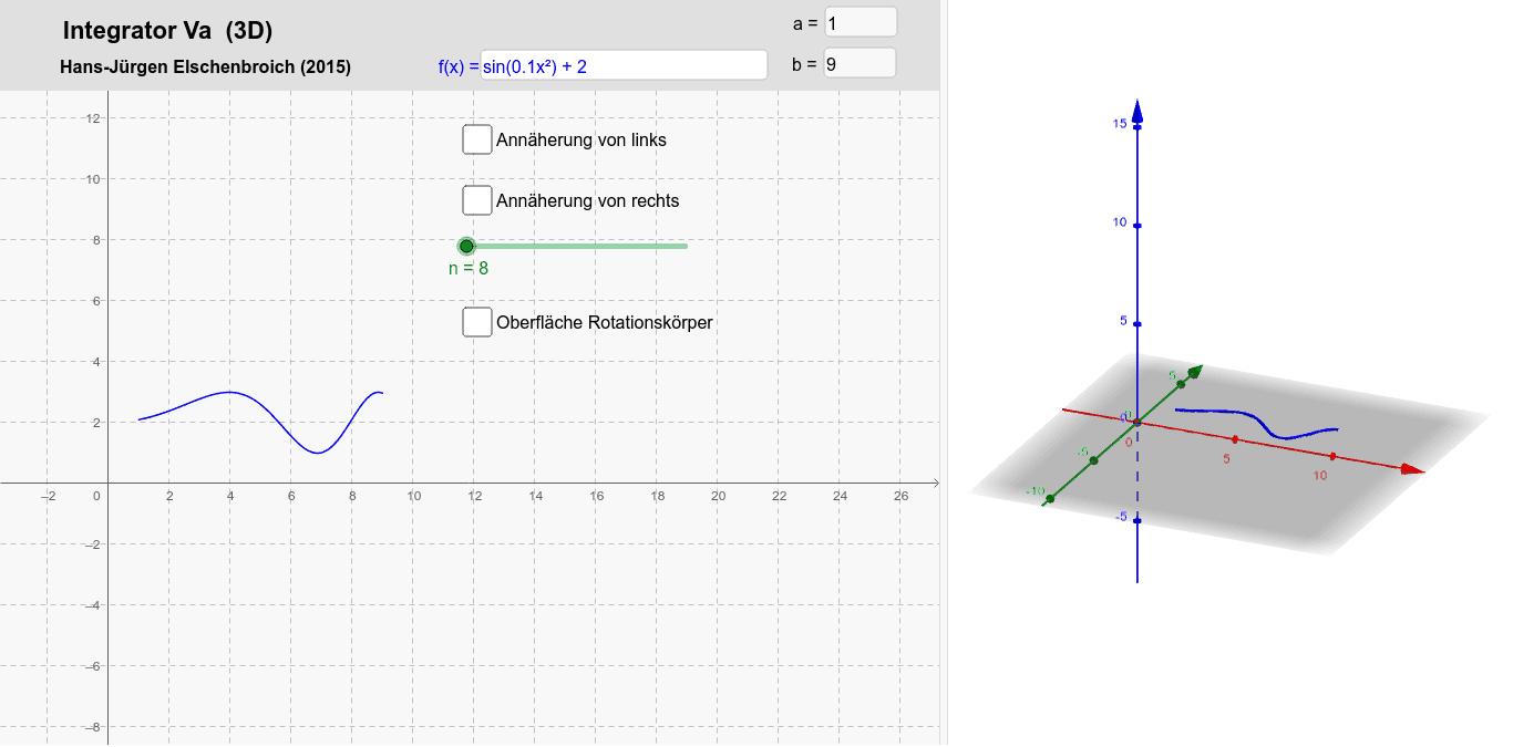 Rotationsvolumen bei Rotation um die x-Achse