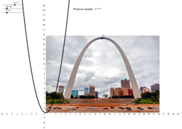 Fitting a Parabola