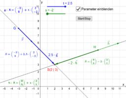 Geradenschnittpunkt Parameter