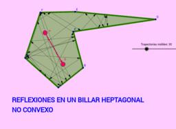 Billar con borde poligonal no convexo