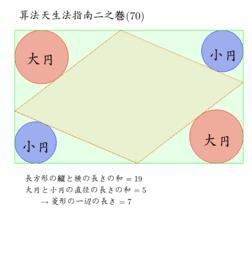 算法天生法指南二之巻(70)