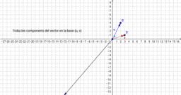 Descomposició d'un vector en les seves components