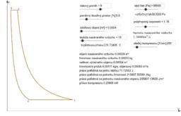 Pístový kompresor, p-V diagram a výpočty