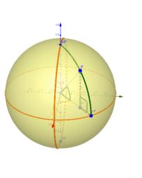 Koordinater på en kugle