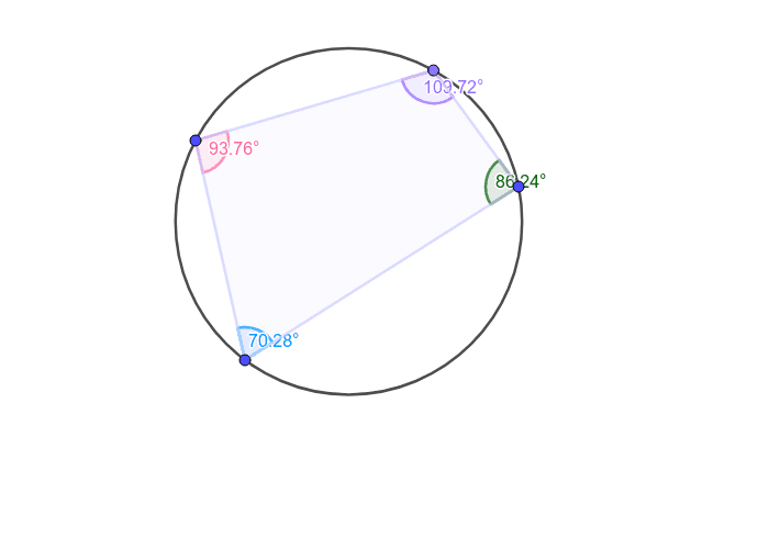 Move the angles around the edge of the circle. How does the red angle relate to the green angle? How does the blue angle relate to the purple angle?