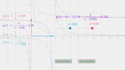 translations of f(x)=1/x