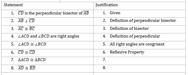 The proof below shows the steps of what you just answered above.