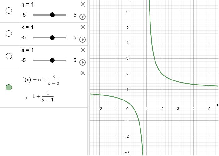 Función de proporcionalidad no centrada