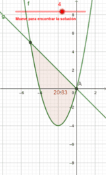 Área entre curvas variable.