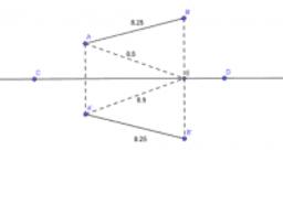 IM - 2 Proving Segments Cong
