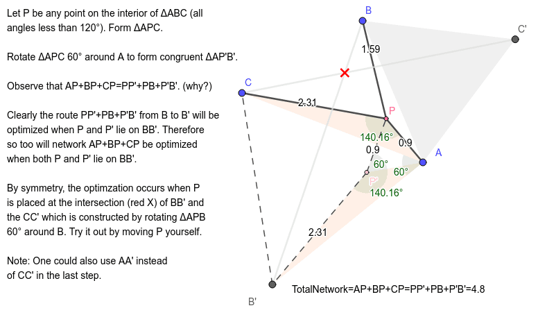 Proof that Fermat Point minimizes AP+BP+CP (all angles < 120 degrees)