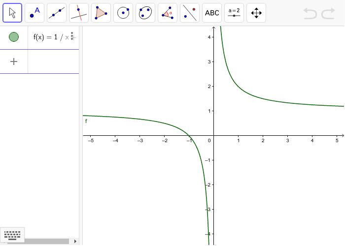 Bestimme die Tangente im Punkt P(1|f(1))