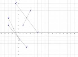 Æfing 1.2 a,b,c,d