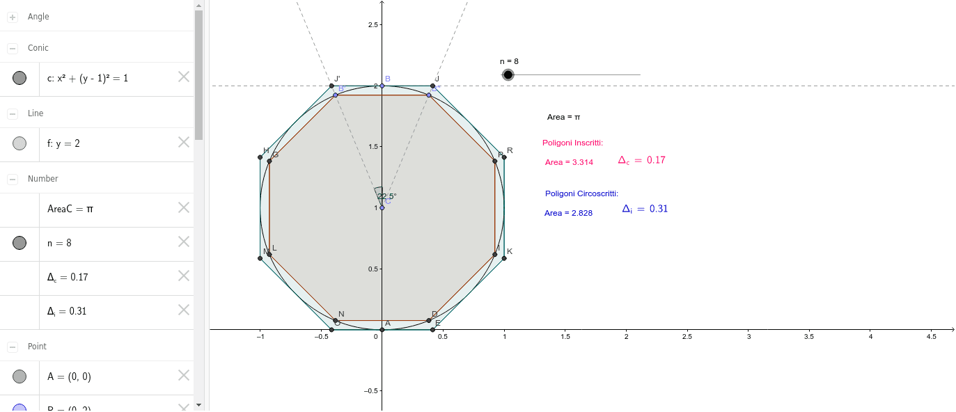 Quadratura del cerchio come limite di successioni convergenti Premi Invio per avviare l'attività