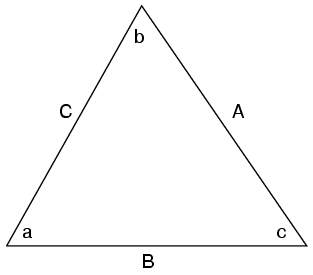 Sine, cosine, and tangent all have to deal with angle and side proportions. For example, if you are talking about angle [i]a[/i] above, you can use the expressions [math]sin\left(a\right)[/math], [math]cos\left(a\right)[/math], and [math]tan\left(a\right)[/math] to relate angle [i]a[/i] with the sides of the triangle.