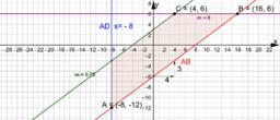 """פתרון שאלה 2 אנליטית בגרות 804 תשע""""במועד א"""